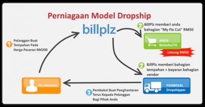 Dropship Dengan BillPlz